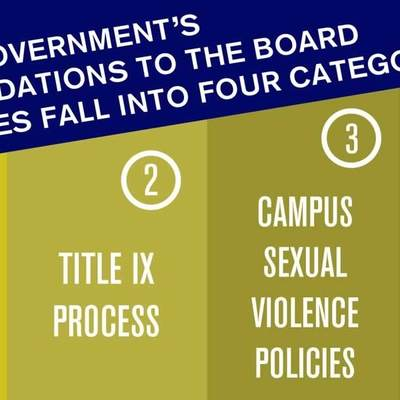 Student Government Recommends Sexual Violence Policy Reforms to Board of Trustees